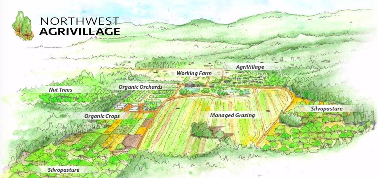 Northwest Agrivillage